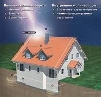 монтаж молниеприемника г.Таганрог